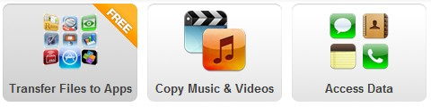 Image Result For How To Transfer Music From Mac To Iphone