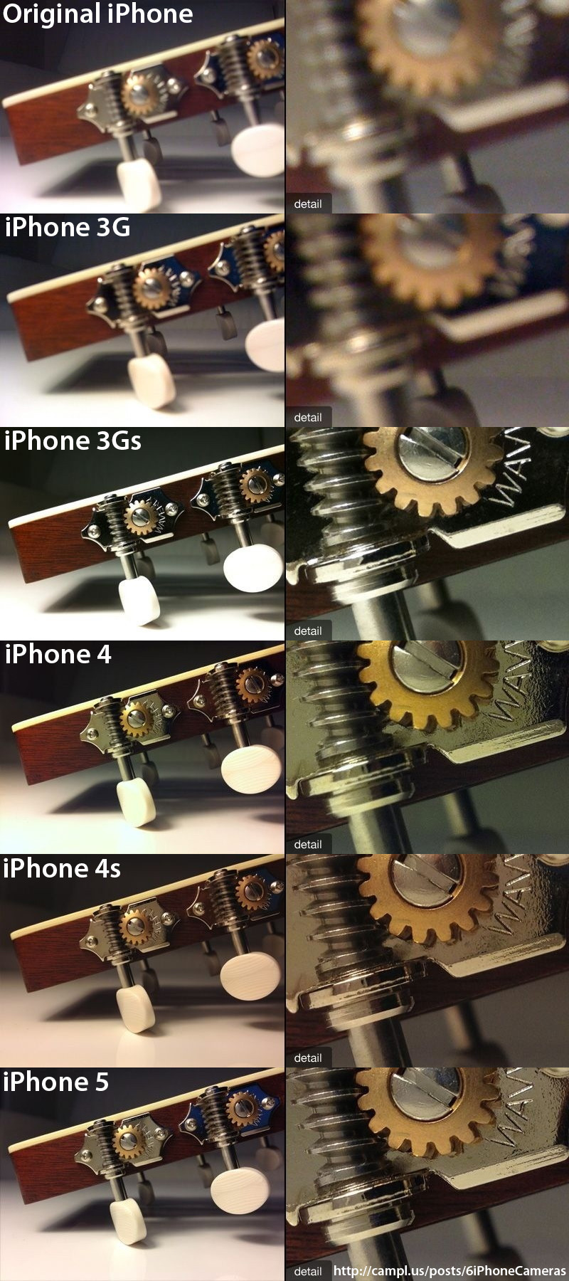 iPhone-camera-evolution