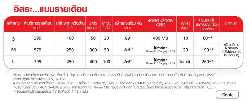 True Promotion 4G