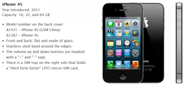 iPhone4s-Model