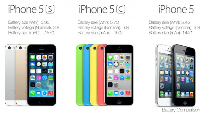 iphone_5s_iphone_5c_iphone_5-battery-comparison