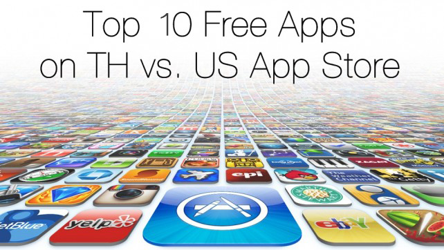 App-Store-Top-Chart-642x362
