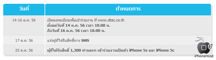 iphone by dtac
