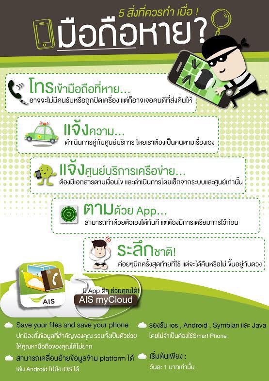 ais-mycloud-infographic