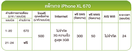 iphone-package4s