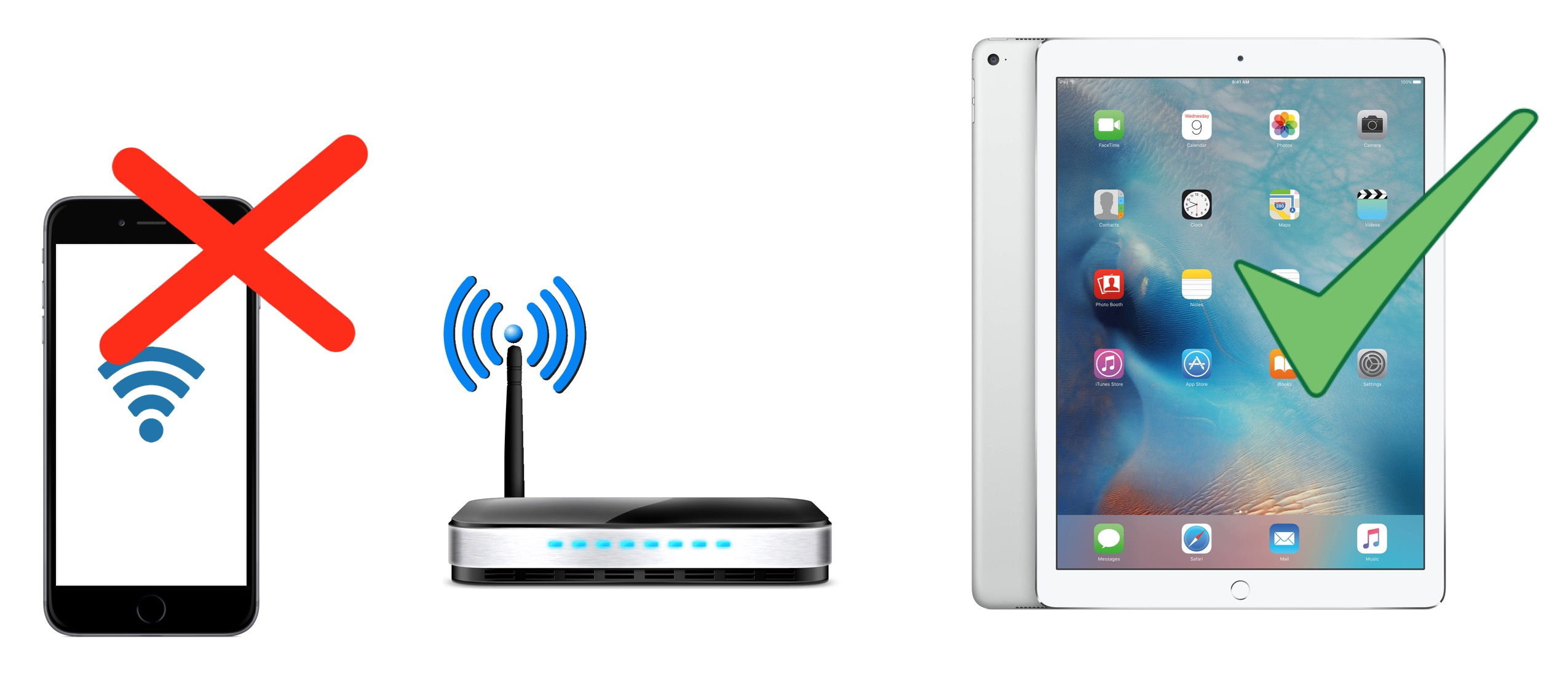 iphone ipad router