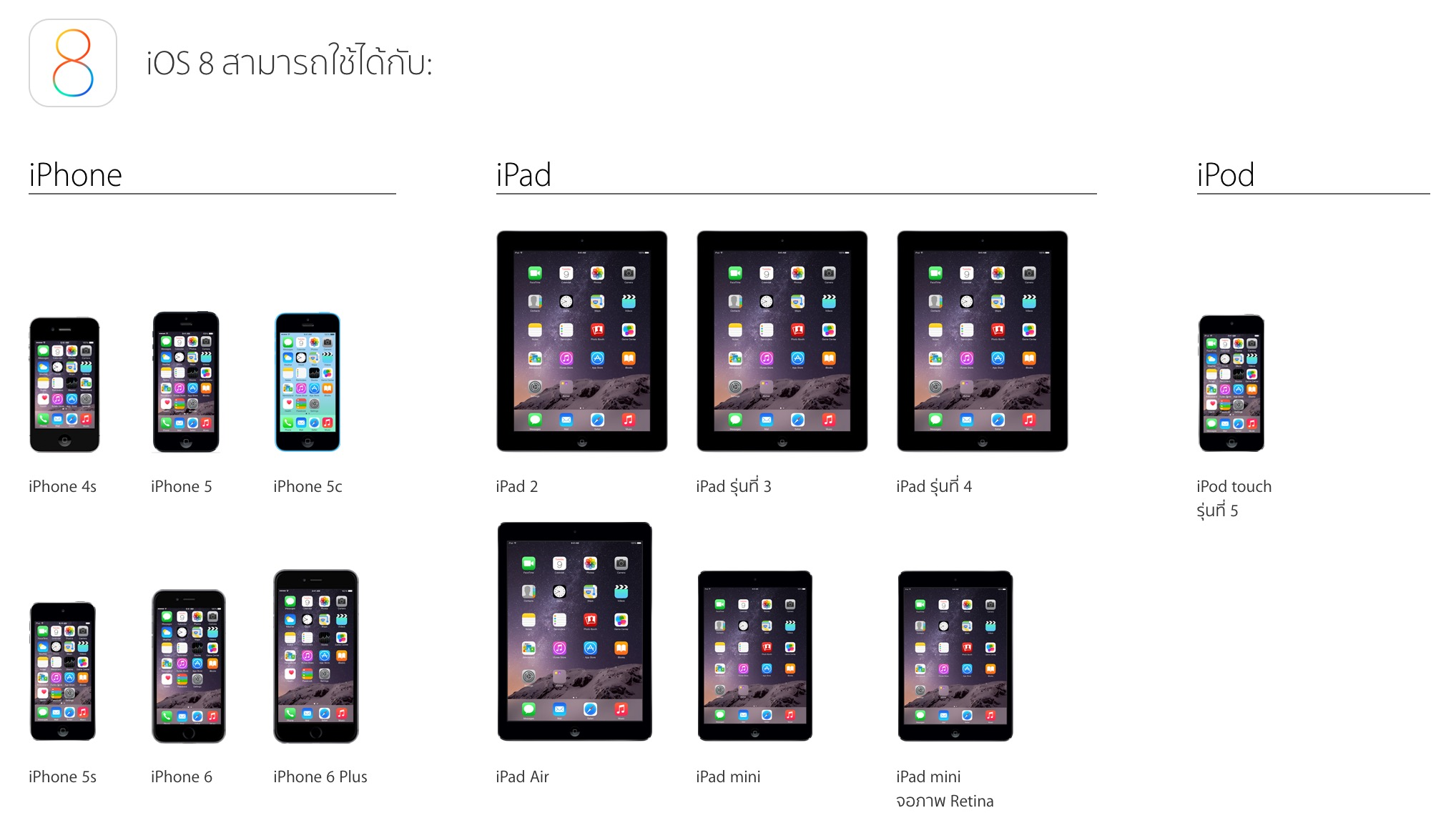 ios8 complatible devices