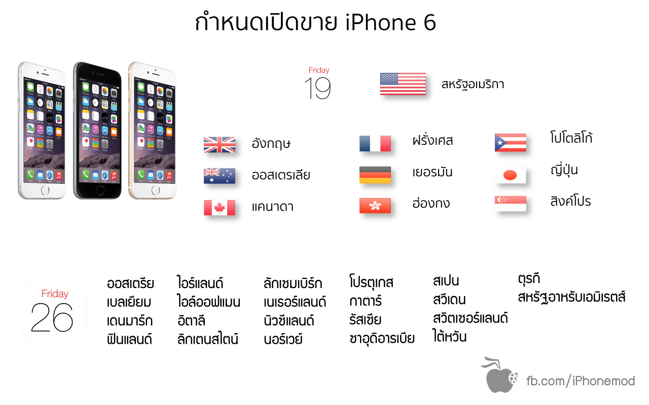iPhone6-sale