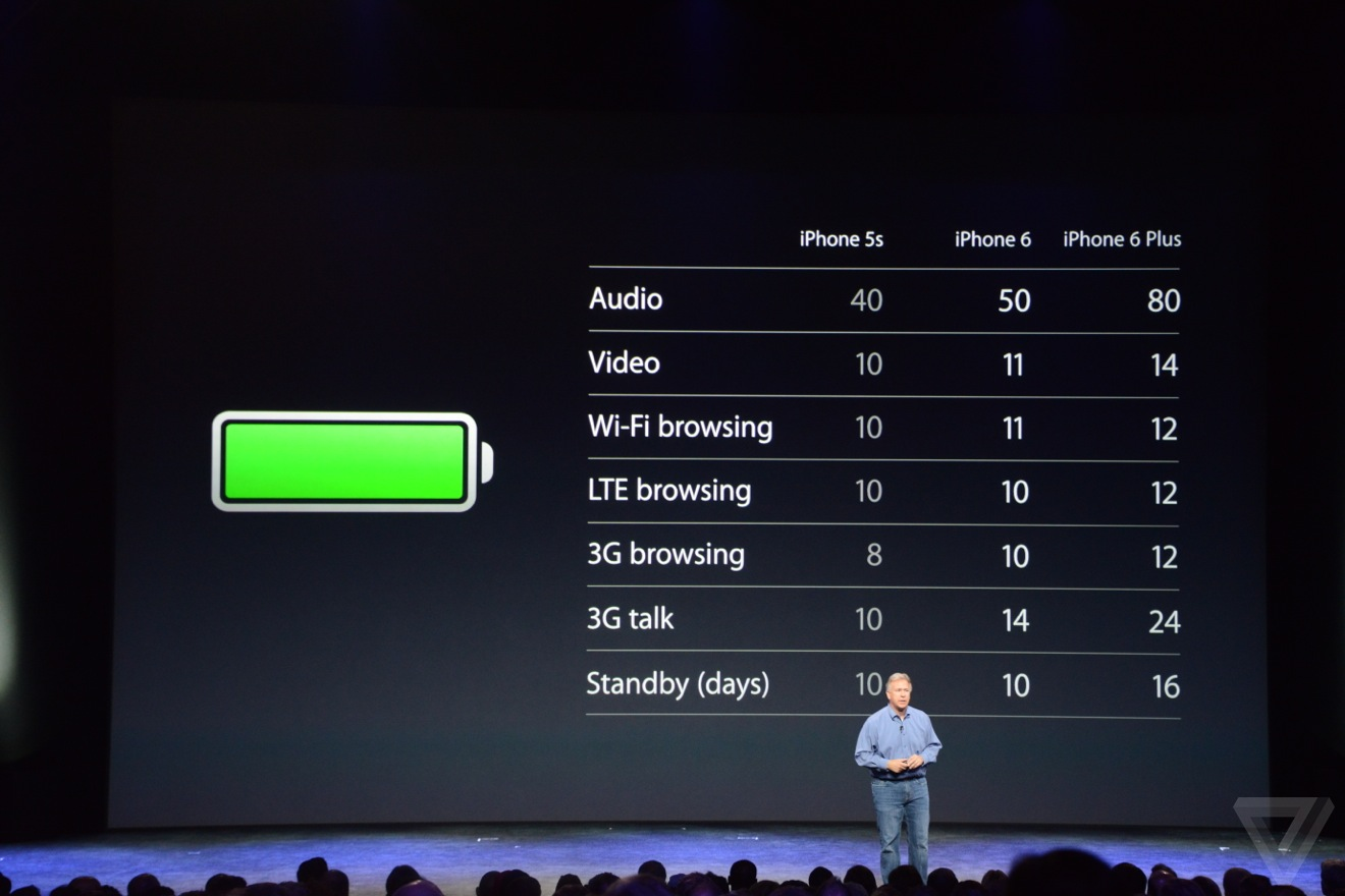 iphone6-battery
