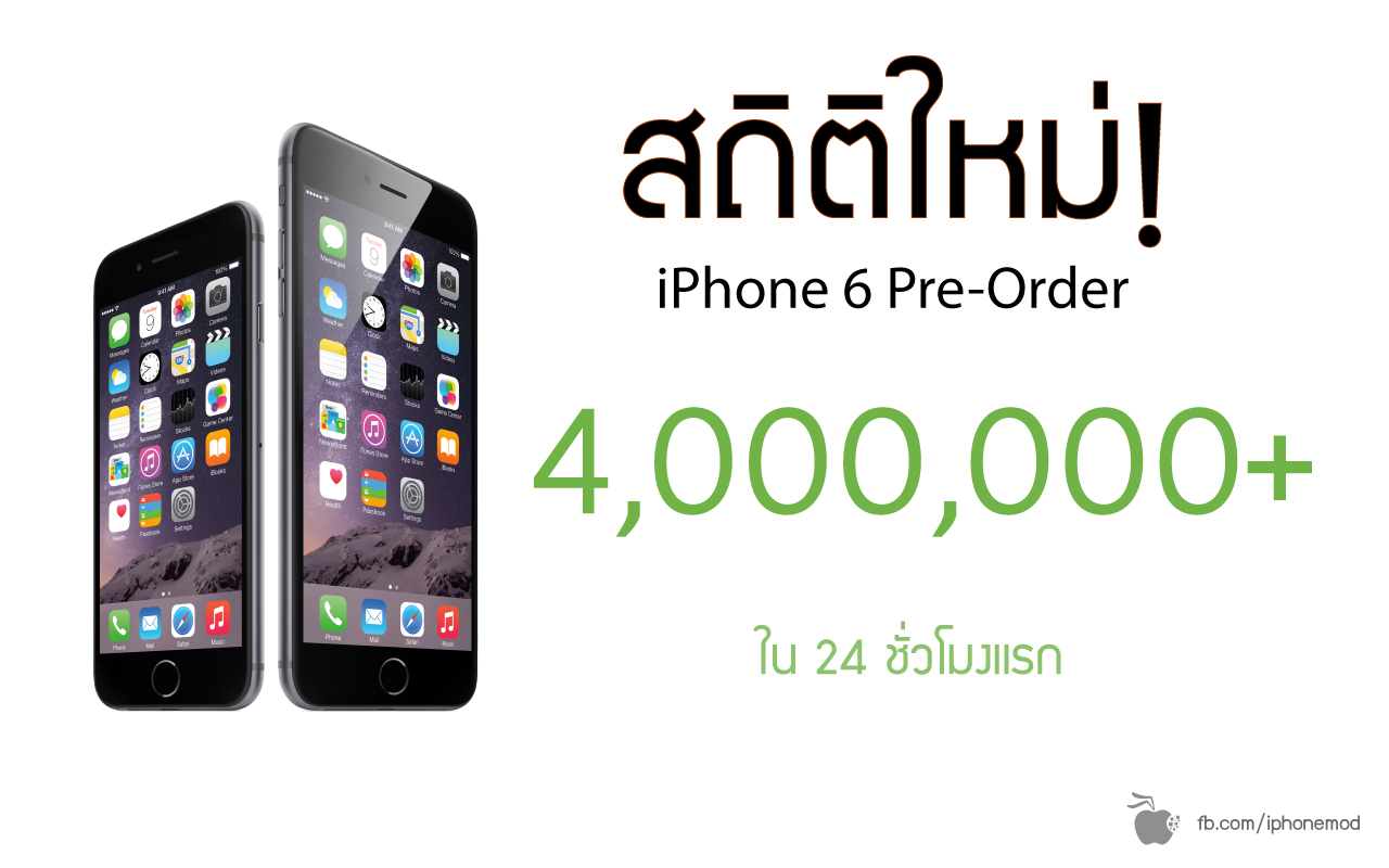 new-record-iphone6-preorder