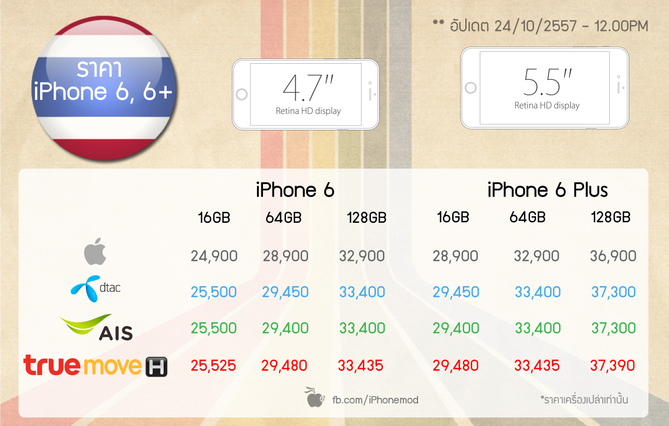 iPhone6-Price-Thailand-Final