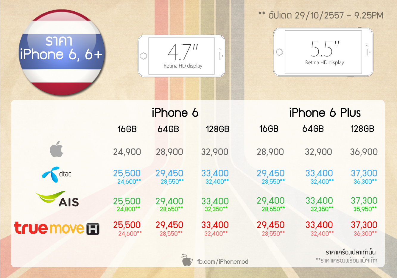 iPhone6-Price-Thailand-update29oct