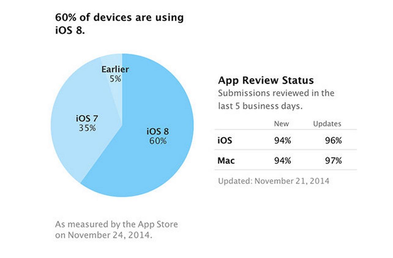 Screenshot 2014-11-27 08.34.57