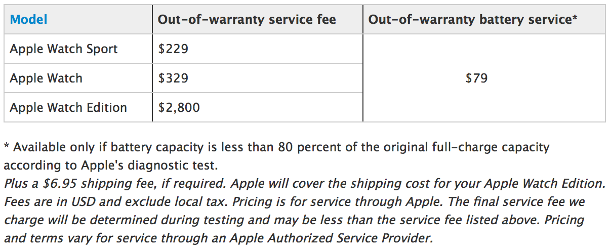 apple watch battery price