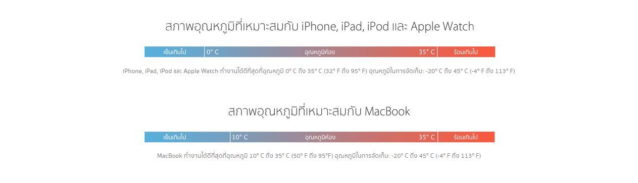 Batteries-Apple