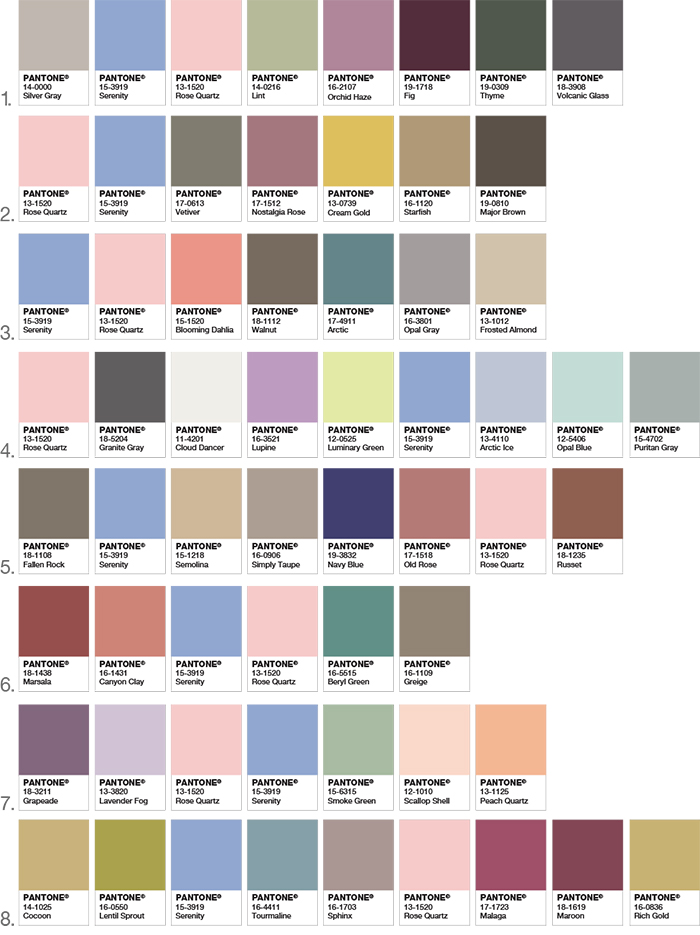 Pantone 2016 - Chart Colors