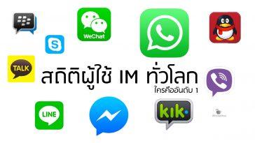 global-mobile-messaging-app-2015