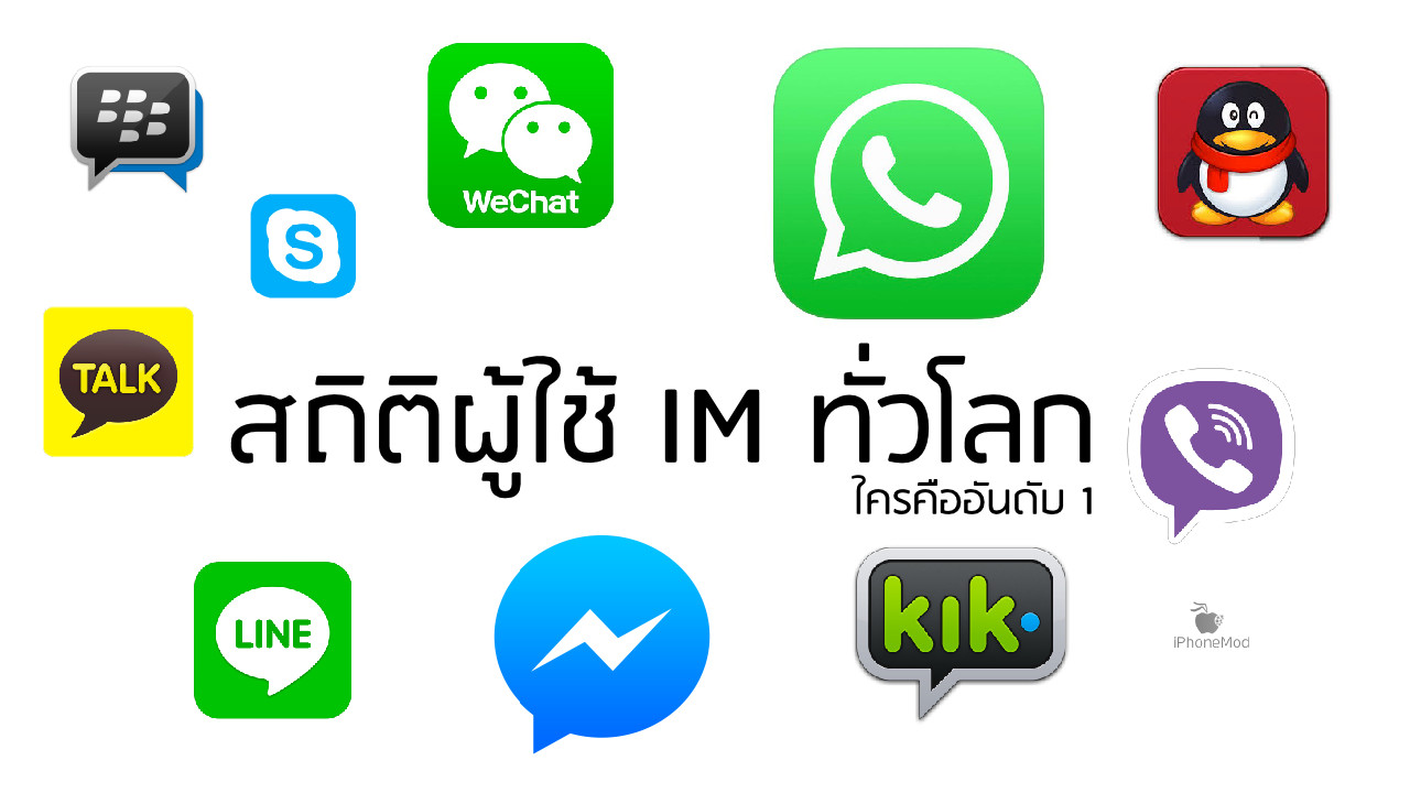 global-mobile-messaging-app-2015