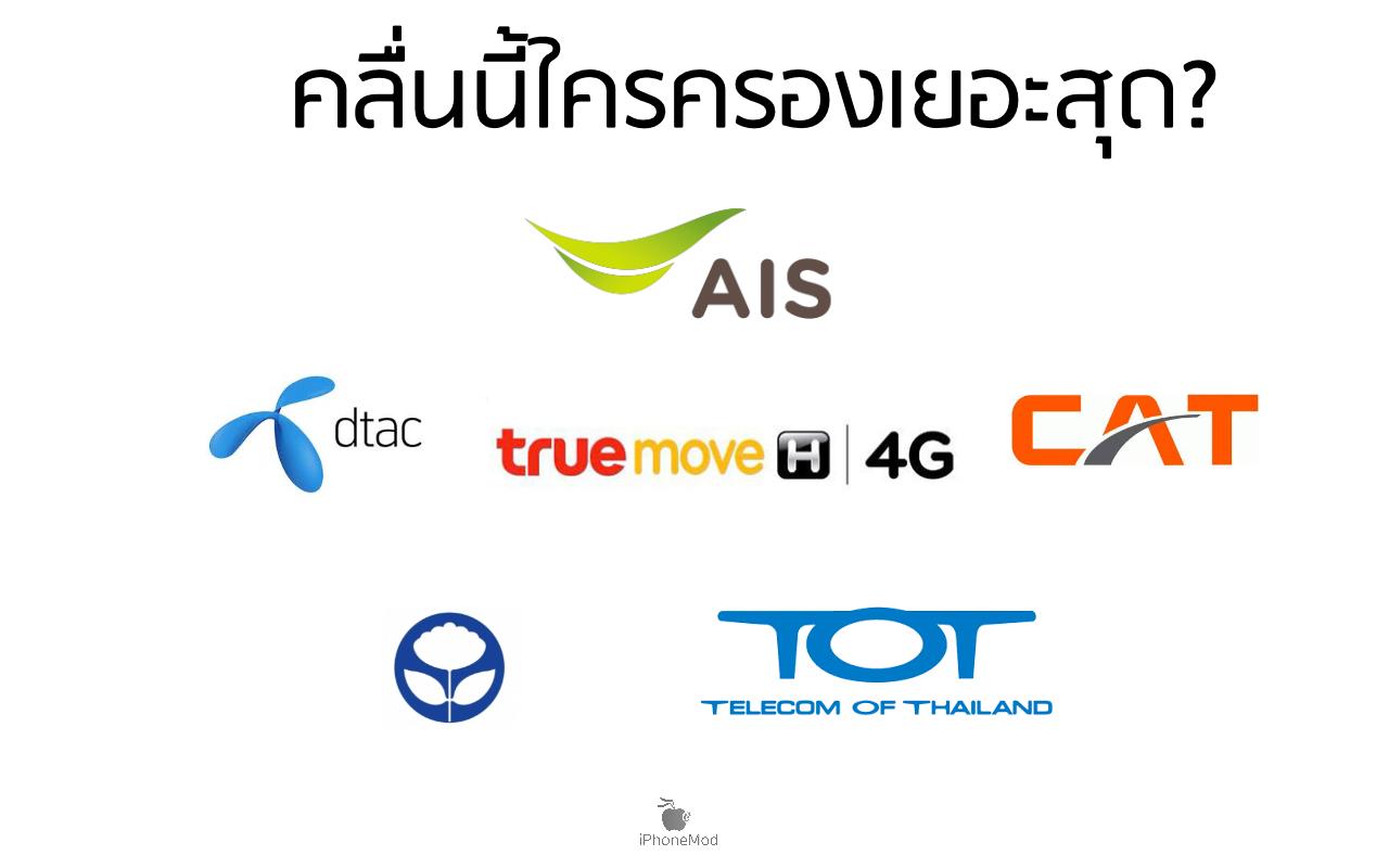 thailand-telecom-brand
