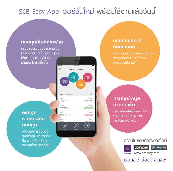 SCB Easy App