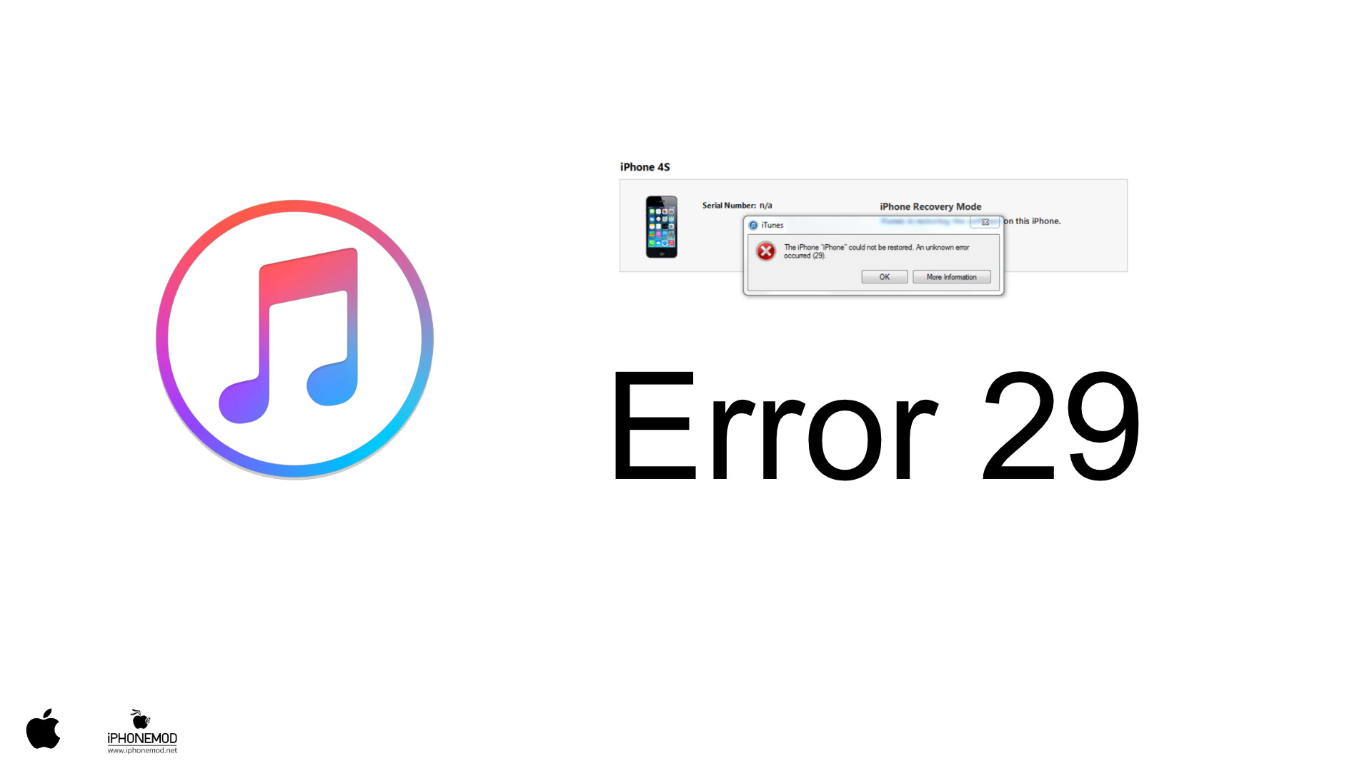 Error 29 Iphone 4s Repair besides  on apple iphone 4 recovery mode