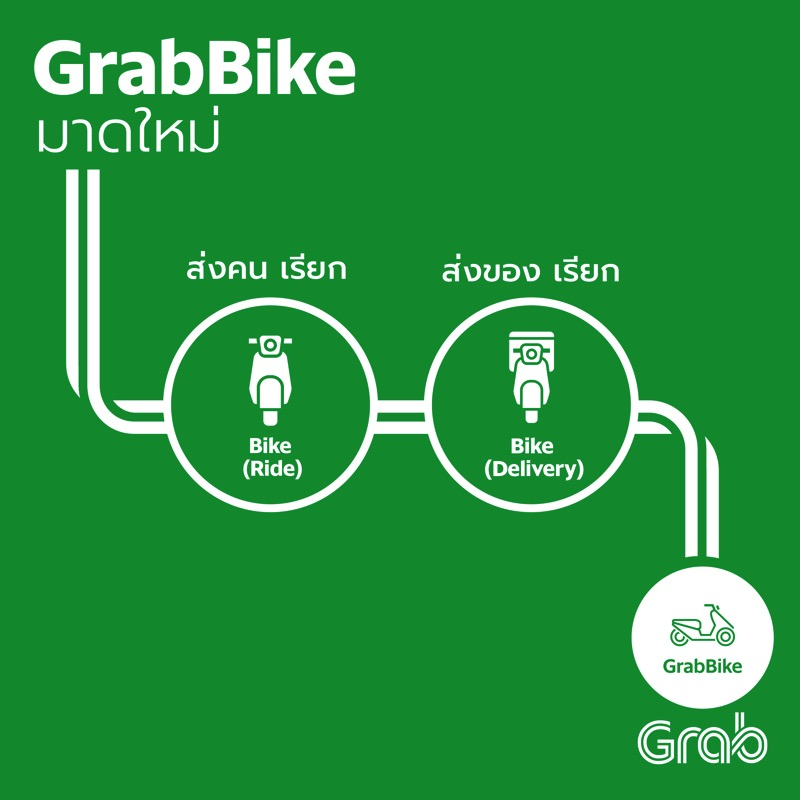 """GrabBike-Promotion-Discount-50฿-New-Service-""""GrabDelivery-Advertorial1"""