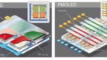 AMOLED-vs-PMOLED-840x337