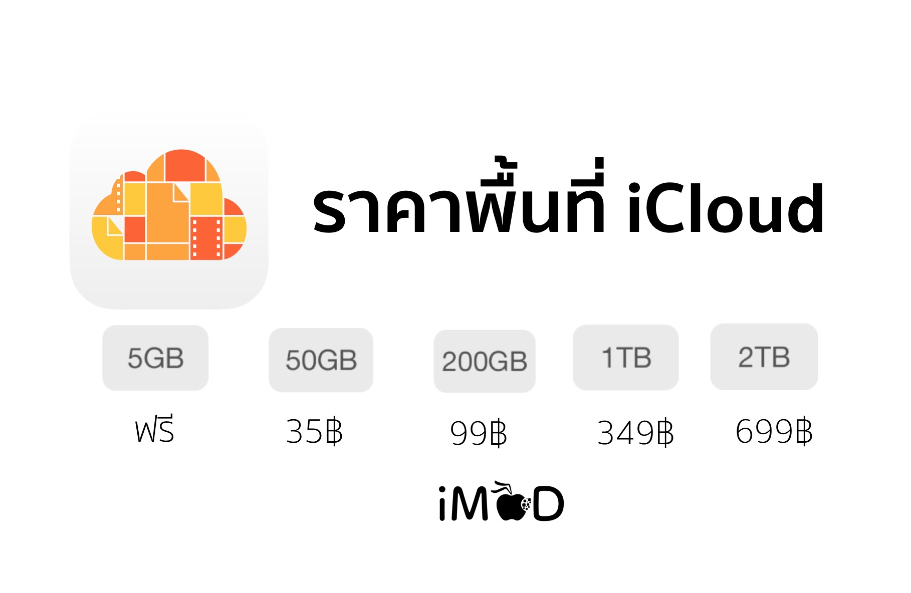 icloud storage price