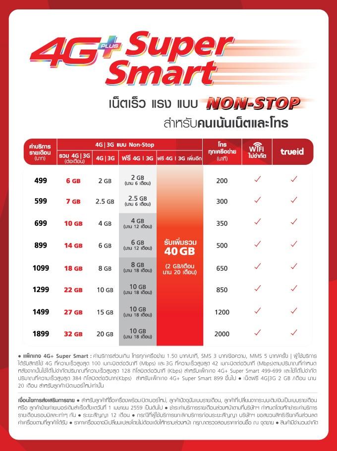 4G+ Super Smart Non-Stop
