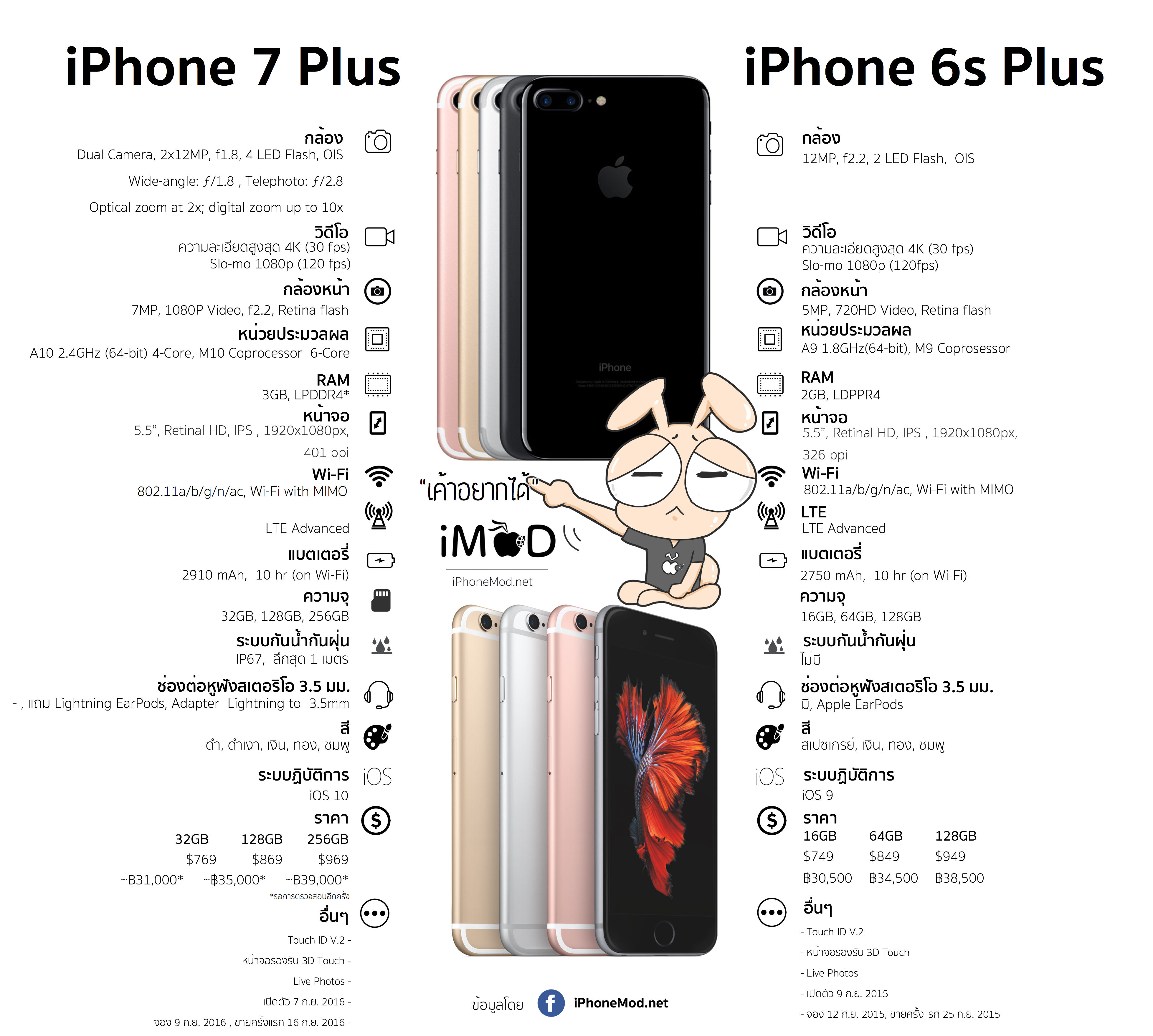 iPhone 7 Plus vs iPhone 6s Plus small