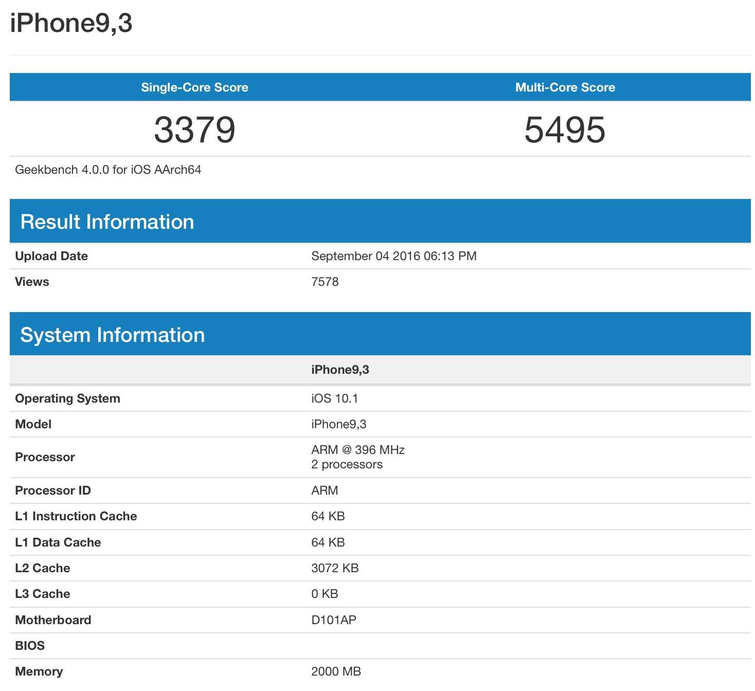 iphone 7 geekbench test leaked