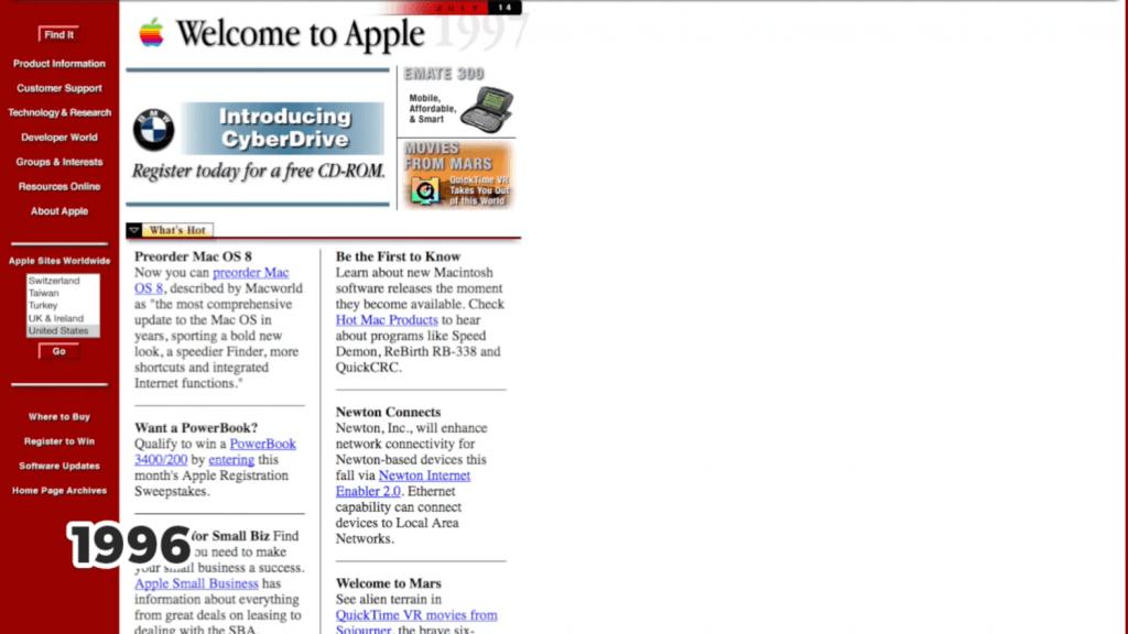 AppleWeb-1996