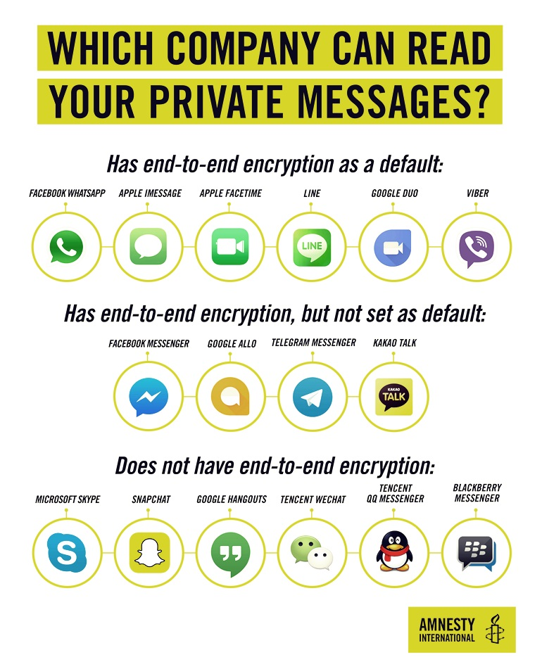 encryption-graphic