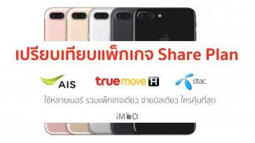 share-plan