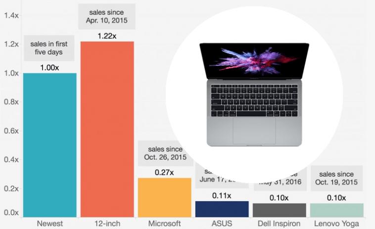 MacBookProRecord-1