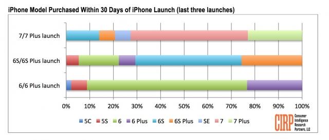iPhoneModelLaunch1-1