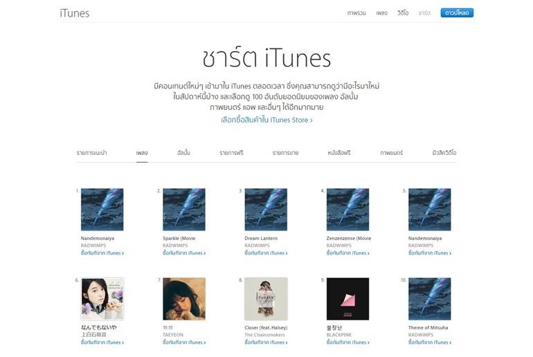 iTunes Chart TH