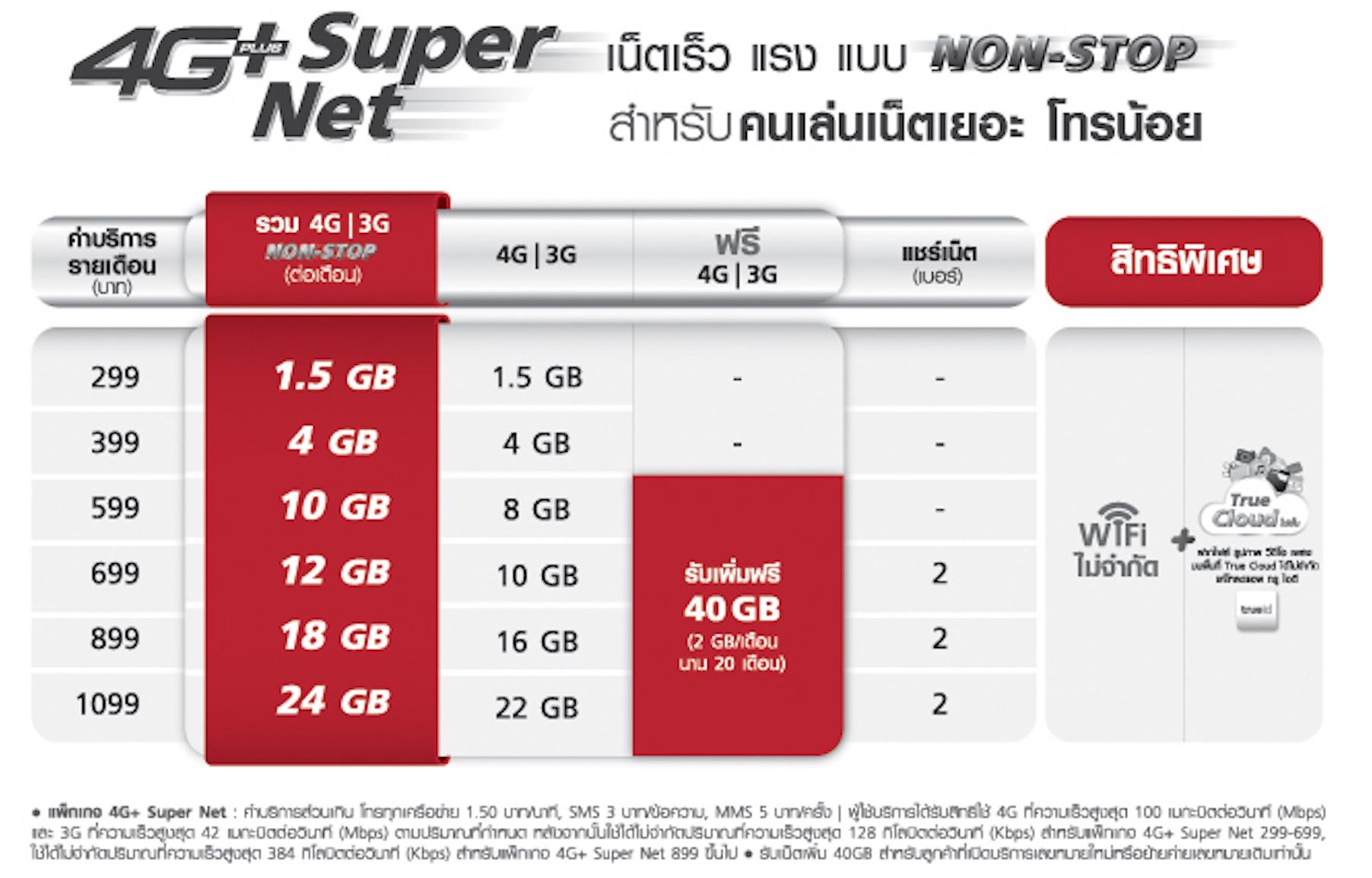 4g+ super net