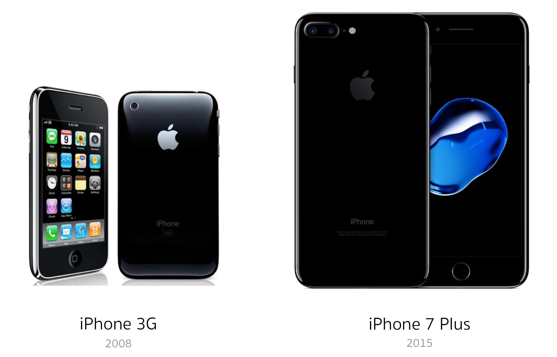 iphone 3g vs 7 plus