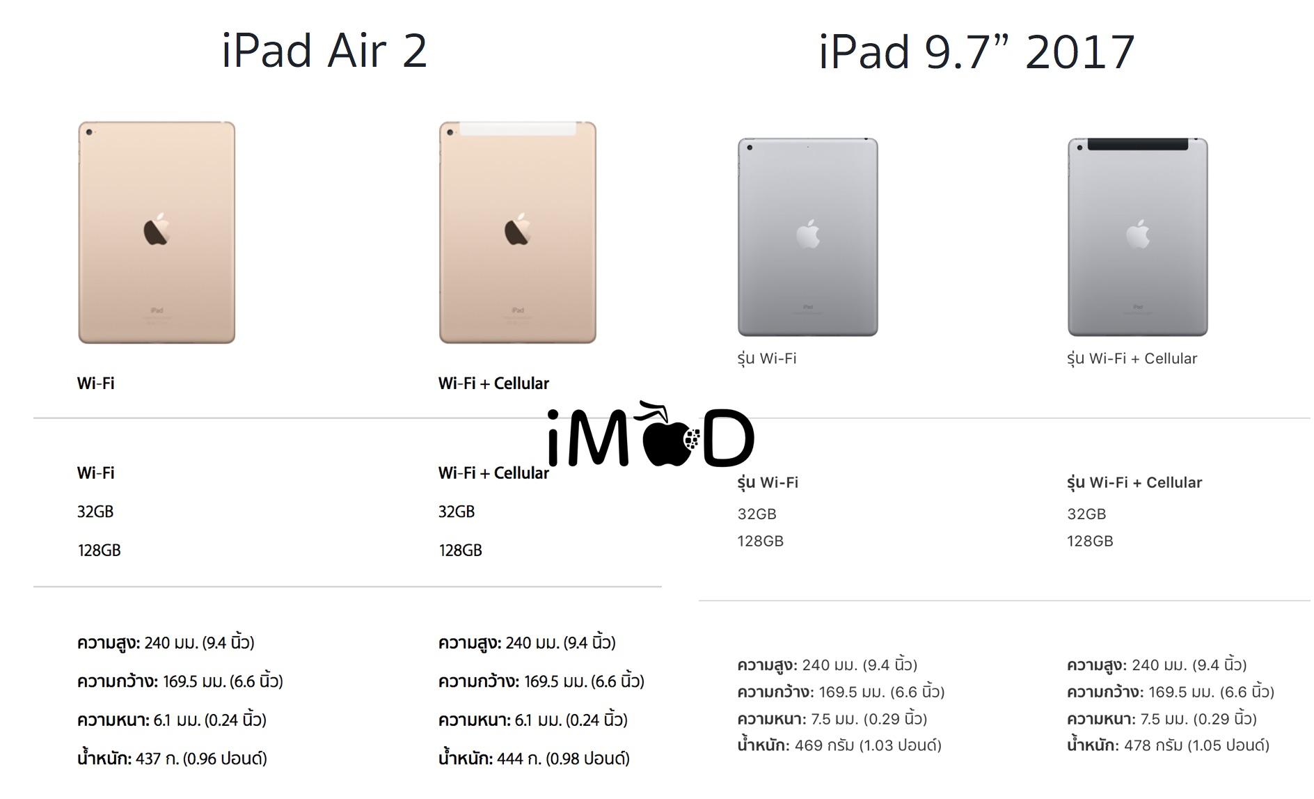 """iPad Air 2 vs iPad 9.7"""""""