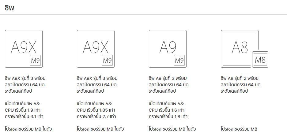 iPad ชิพ Compare