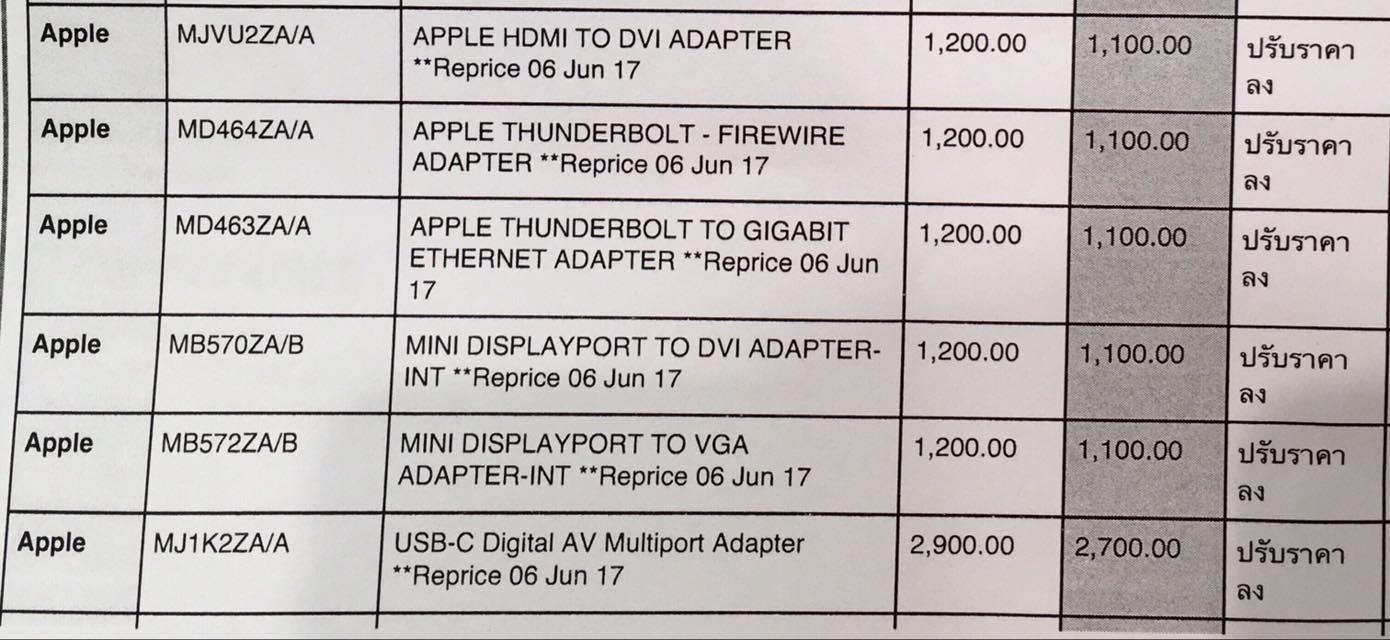 Apple ปรับลดราคาอุปกรณ์เสริมหลายรายการในไทย
