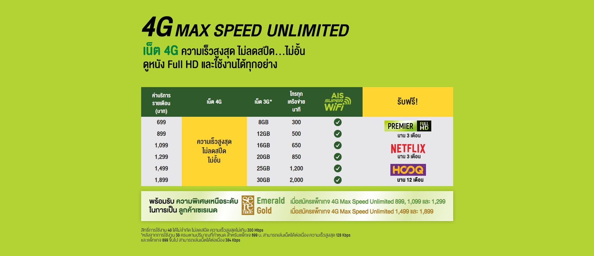 4g Max Speed Unlimited Ais