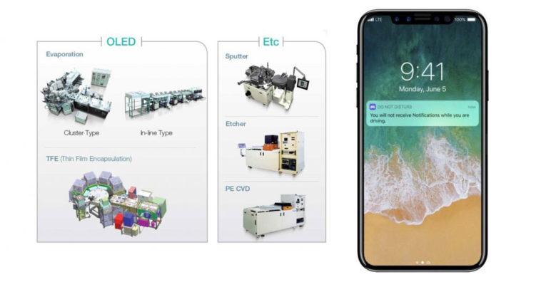 Apple Oled Machine Cover