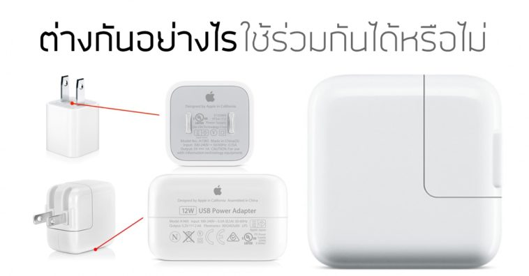 Iphone Ipad Adapter Cover