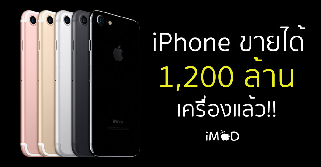 Apple Sold Iphone 1200 Billion Cover 1