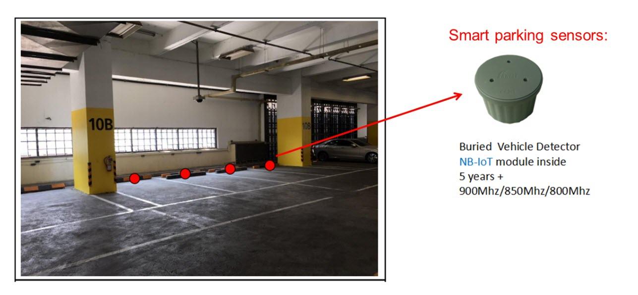 True Iot Smartparking 1 1