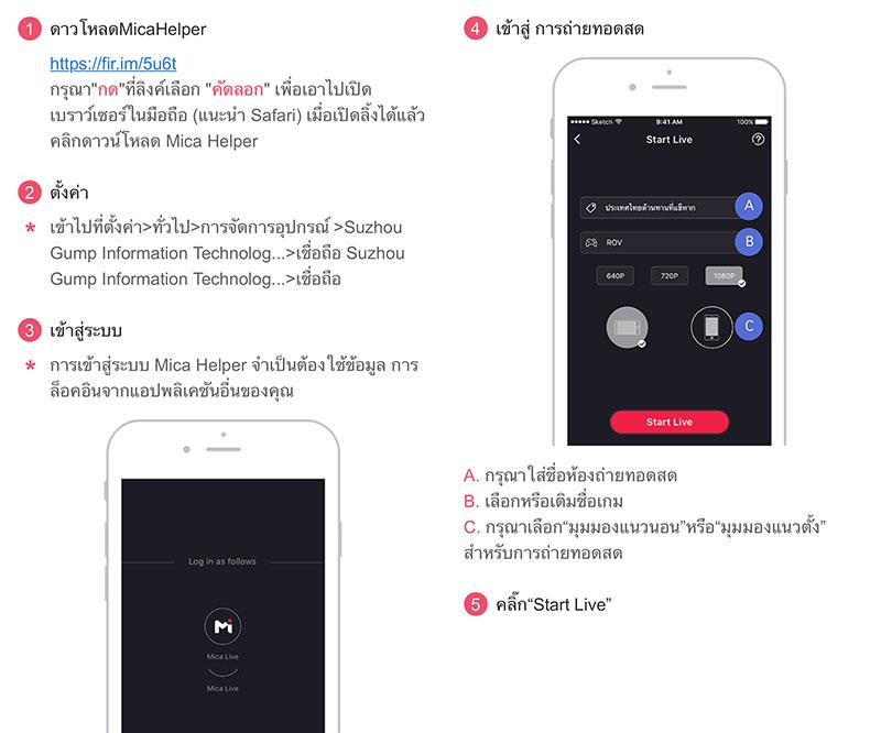 App Micalive Set1