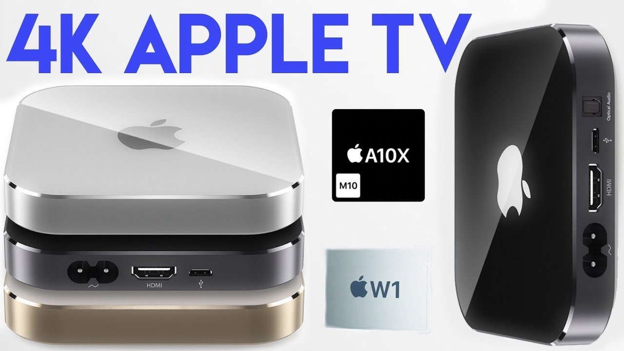 Apple Tv 2017 4k Predict