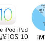 Ios 10 Update Stat Cover 1